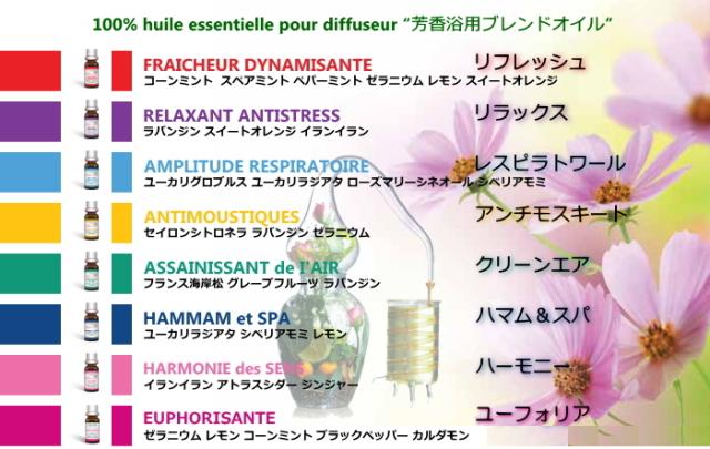 芳香用ブレンドオイル